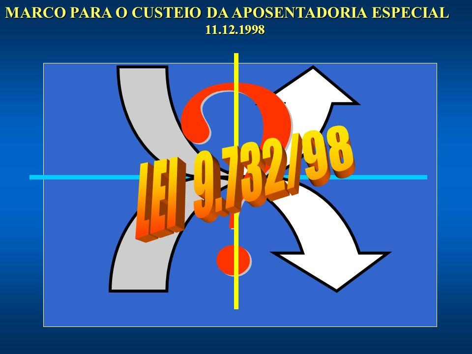 LEI 9.732/98 MARCO PARA O CUSTEIO DA APOSENTADORIA ESPECIAL 1111