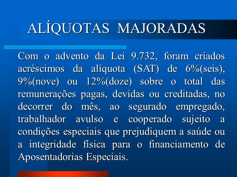 ALÍQUOTAS MAJORADAS
