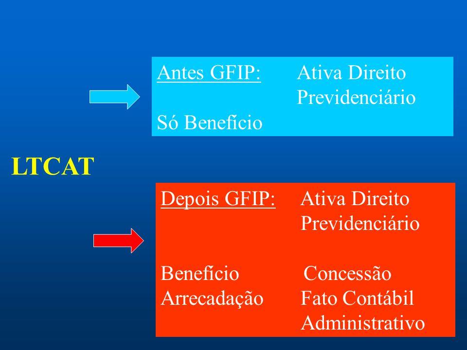 LTCAT Antes GFIP: Ativa Direito Previdenciário Só Benefício