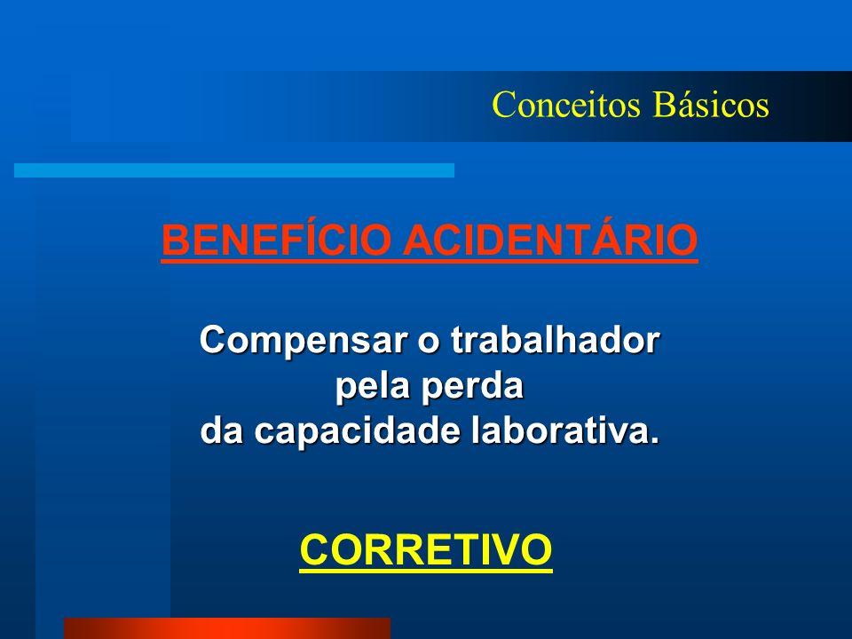 Conceitos Básicos BENEFÍCIO ACIDENTÁRIO Compensar o trabalhador pela perda da capacidade laborativa.