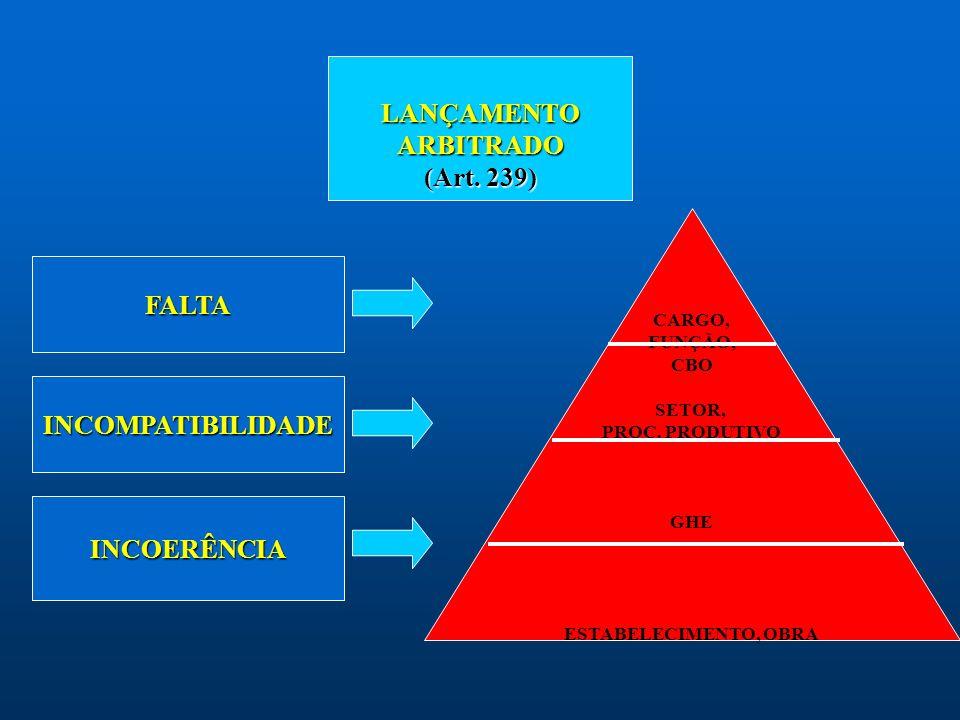 LANÇAMENTO ARBITRADO (Art. 239) FALTA INCOMPATIBILIDADE INCOERÊNCIA