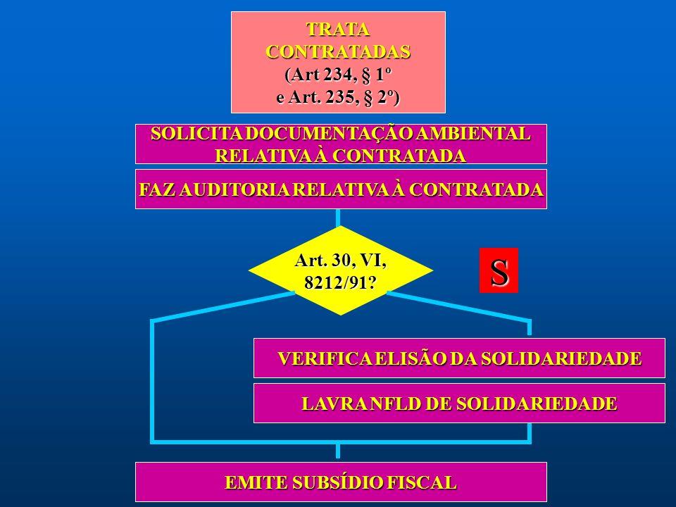 SOLICITA DOCUMENTAÇÃO AMBIENTAL FAZ AUDITORIA RELATIVA À CONTRATADA