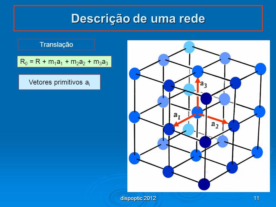 Descrição de uma rede Translação R0 = R + m1a1 + m2a2 + m3a3
