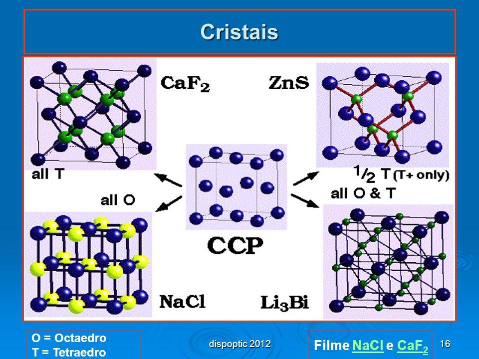 Cristais dispoptic 2012 O = Octaedro T = Tetraedro Filme NaCl e CaF2