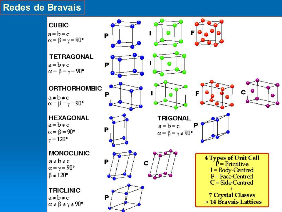 Redes de Bravais dispoptic 2012