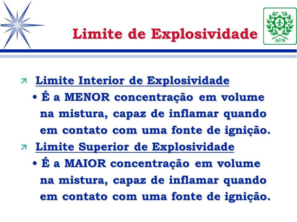 Limite de Explosividade