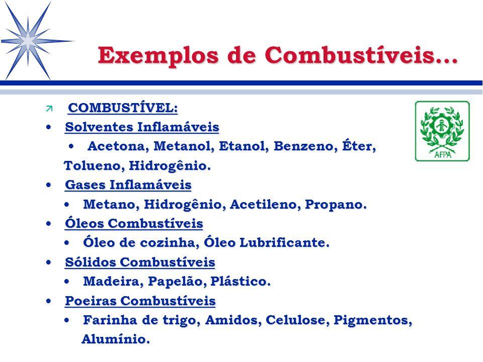 Exemplos de Combustíveis...