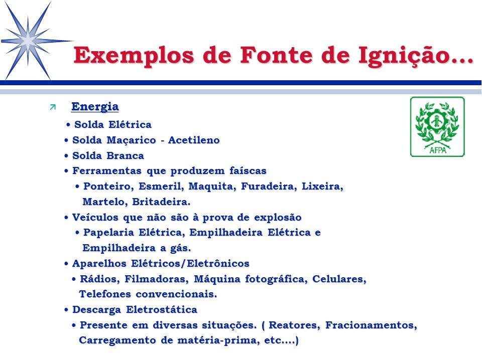 Exemplos de Fonte de Ignição...