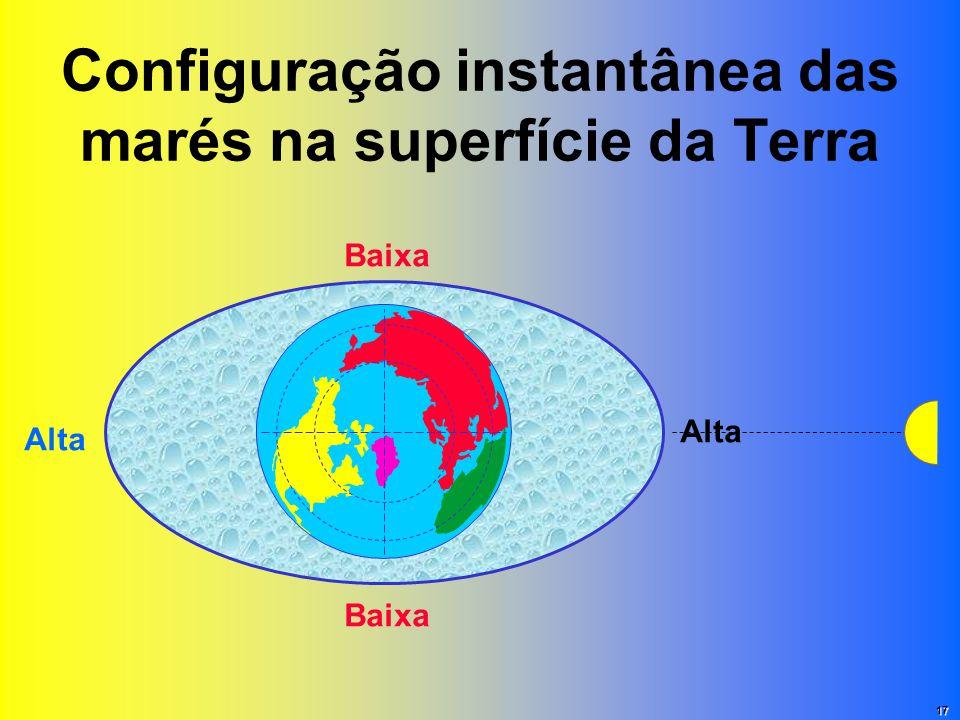 Configuração instantânea das marés na superfície da Terra