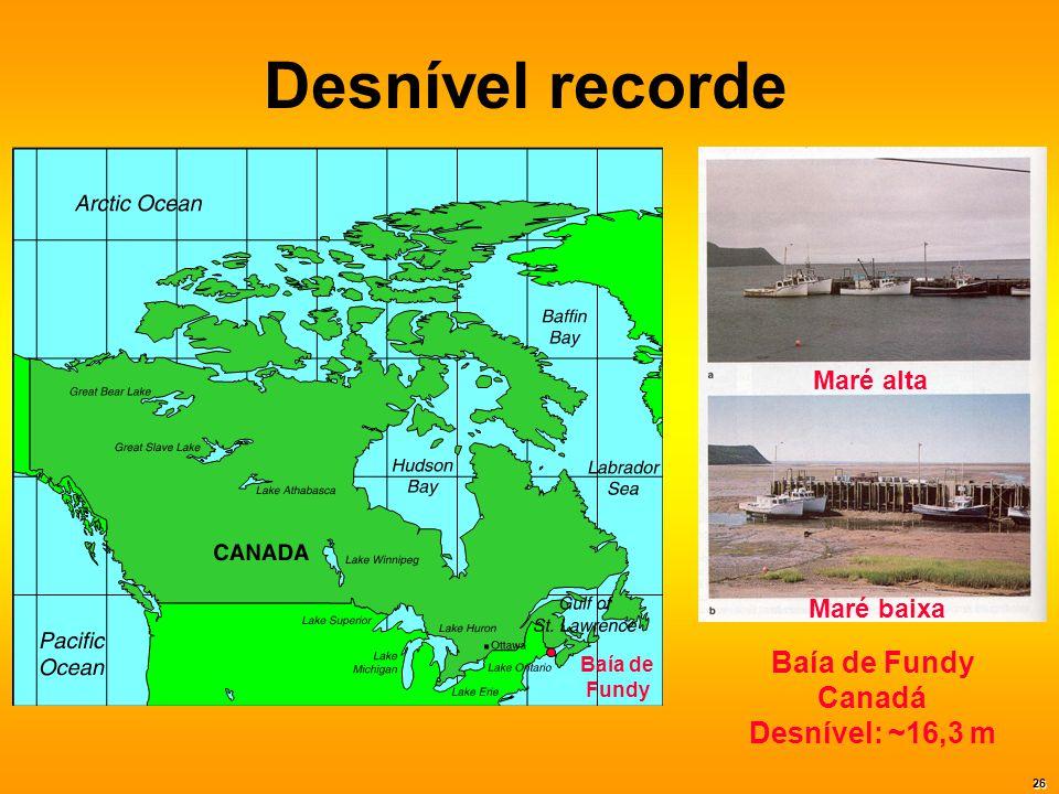 Desnível recorde Baía de Fundy Canadá Desnível: ~16,3 m Maré alta