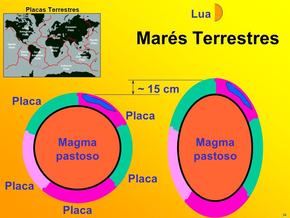 Marés Terrestres Lua ~ 15 cm Magma pastoso Placa Placa Magma pastoso