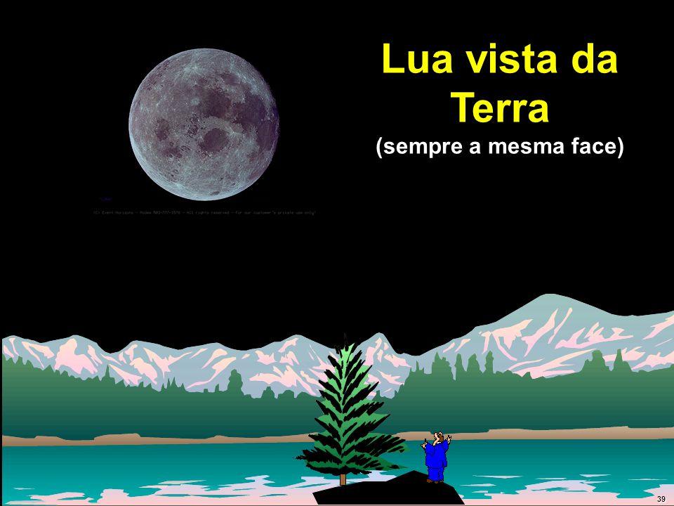 Lua vista da Terra (sempre a mesma face)