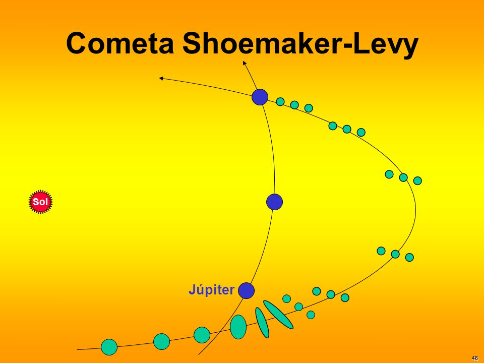 Cometa Shoemaker-Levy