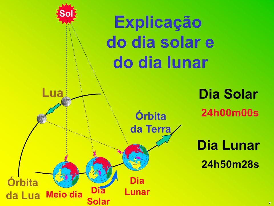 Dia Solar 24h00m00s Dia Lunar 24h50m28s