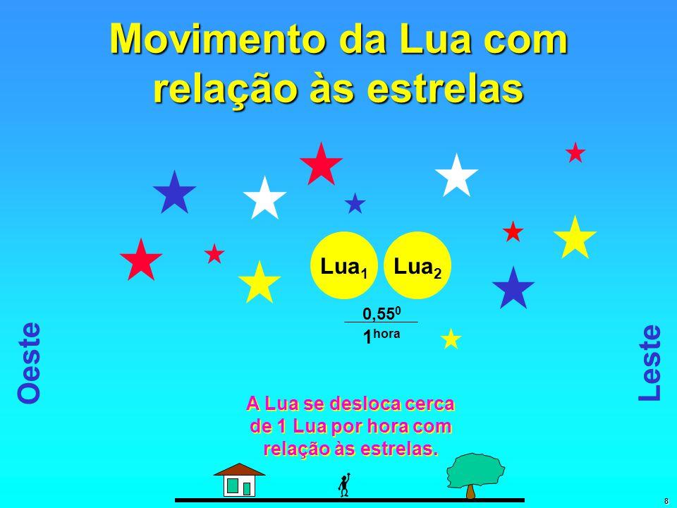 Movimento da Lua com relação às estrelas