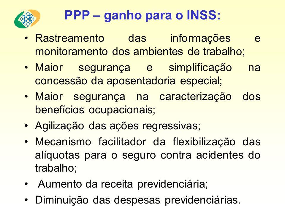 PPP – ganho para o INSS: Rastreamento das informações e monitoramento dos ambientes de trabalho;