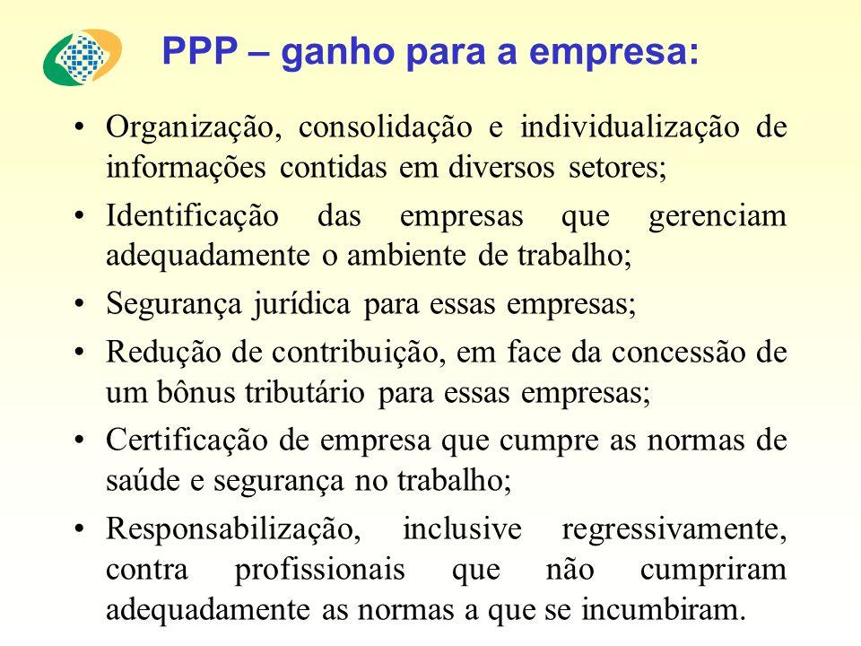 PPP – ganho para a empresa: