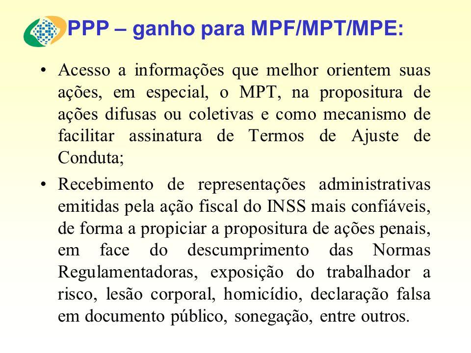 PPP – ganho para MPF/MPT/MPE: