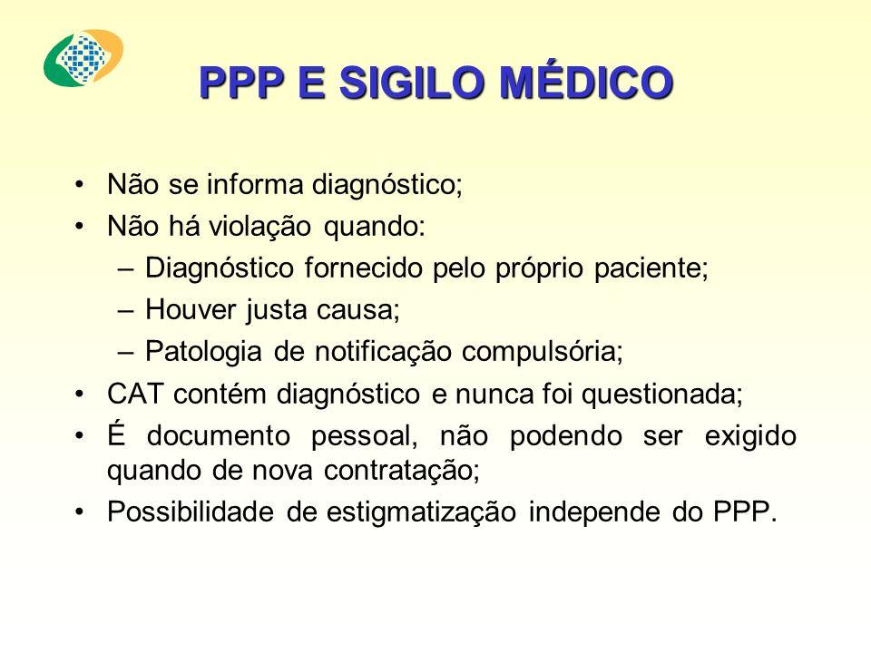 PPP E SIGILO MÉDICO Não se informa diagnóstico;
