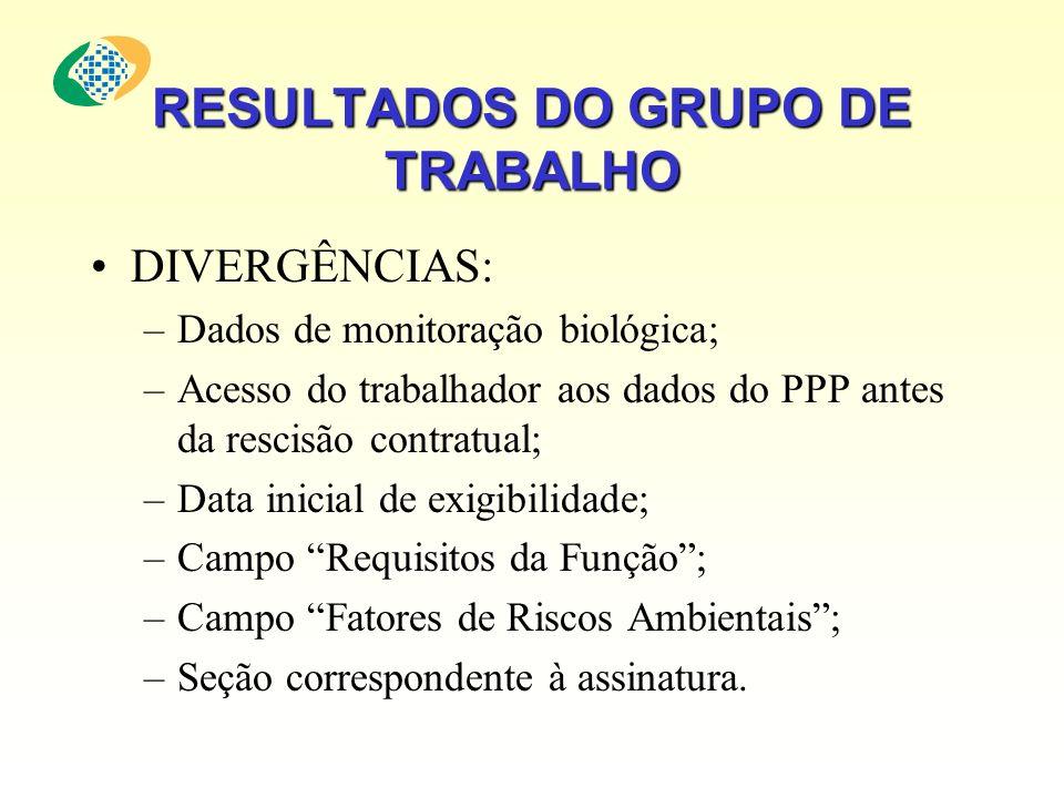 RESULTADOS DO GRUPO DE TRABALHO