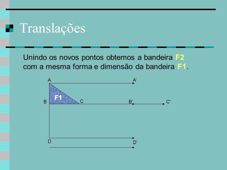 Translações Unindo os novos pontos obtemos a bandeira F2 com a mesma forma e dimensão da bandeira F1.