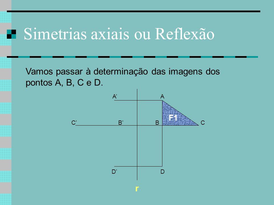 Simetrias axiais ou Reflexão
