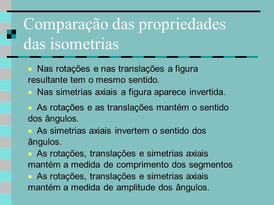 Comparação das propriedades das isometrias