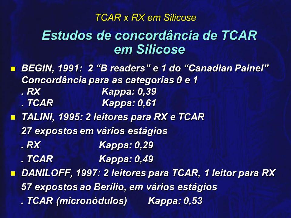 Estudos de concordância de TCAR em Silicose