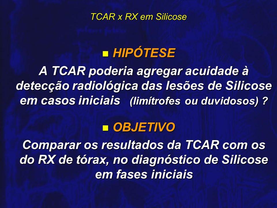 HIPÓTESE A TCAR poderia agregar acuidade à detecção radiológica das lesões de Silicose em casos iniciais (limítrofes ou duvidosos)