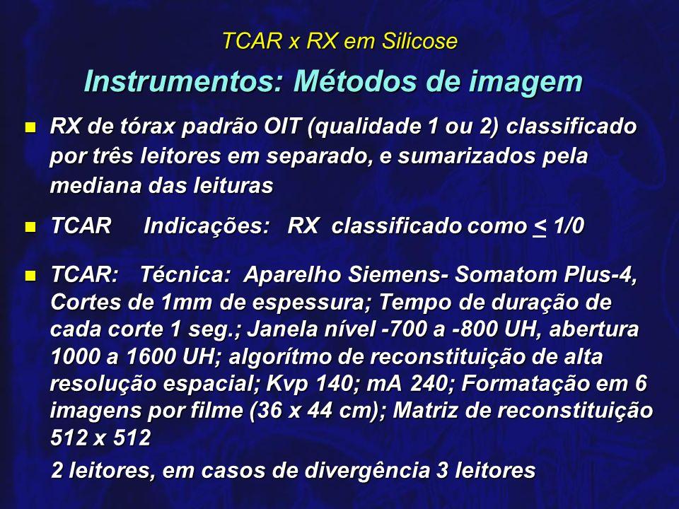 Instrumentos: Métodos de imagem