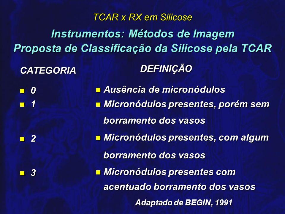 Instrumentos: Métodos de Imagem Proposta de Classificação da Silicose pela TCAR