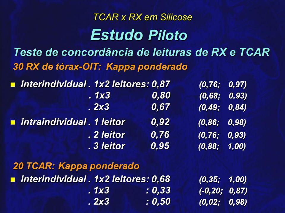 Teste de concordância de leituras de RX e TCAR