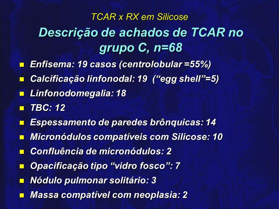 Descrição de achados de TCAR no grupo C, n=68