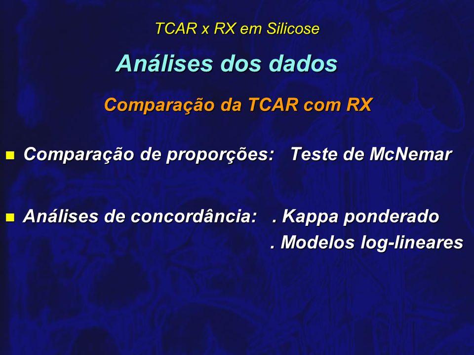 Comparação da TCAR com RX