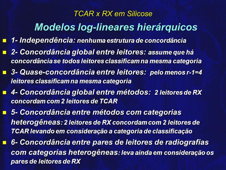 Modelos log-lineares hierárquicos