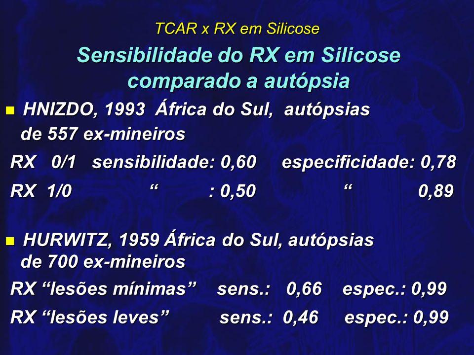 Sensibilidade do RX em Silicose comparado a autópsia
