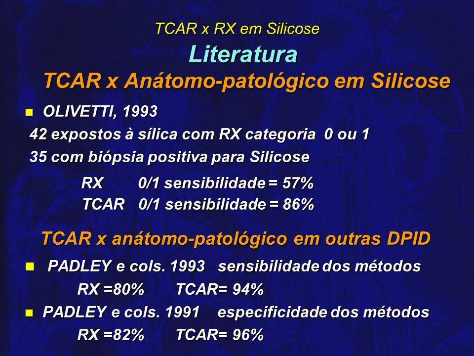 Literatura TCAR x Anátomo-patológico em Silicose