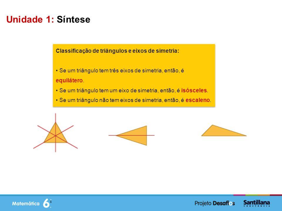 Unidade 1: Síntese Classificação de triângulos e eixos de simetria: