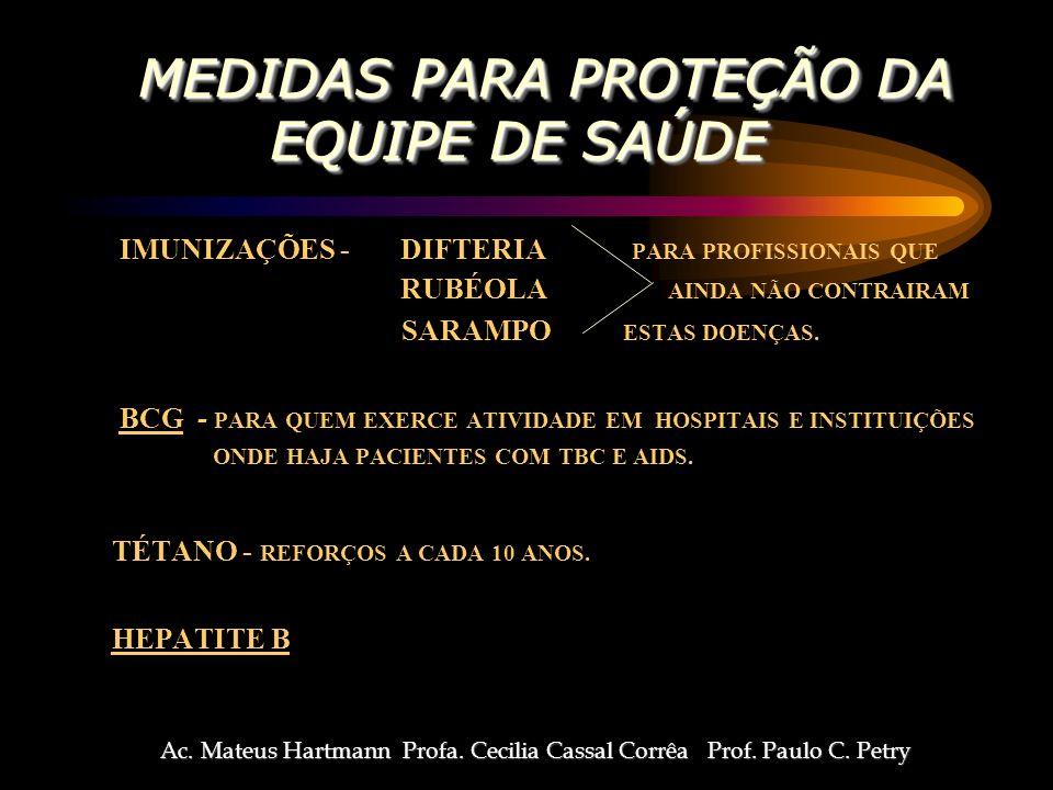MEDIDAS PARA PROTEÇÃO DA EQUIPE DE SAÚDE