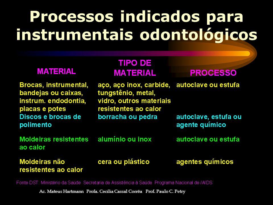 Processos indicados para instrumentais odontológicos