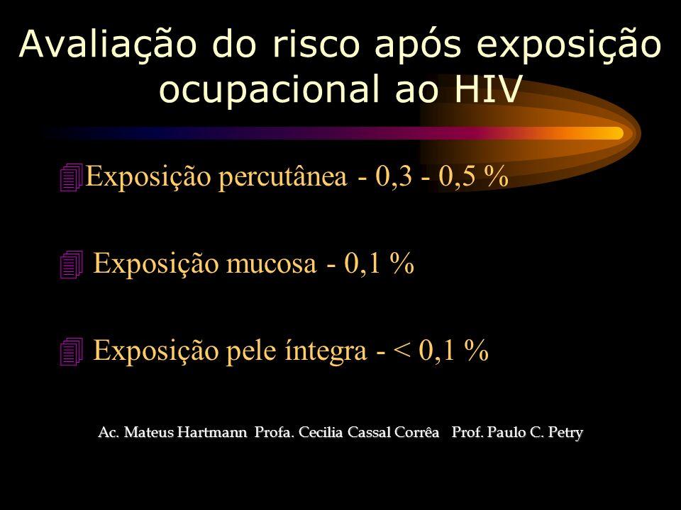 Avaliação do risco após exposição ocupacional ao HIV