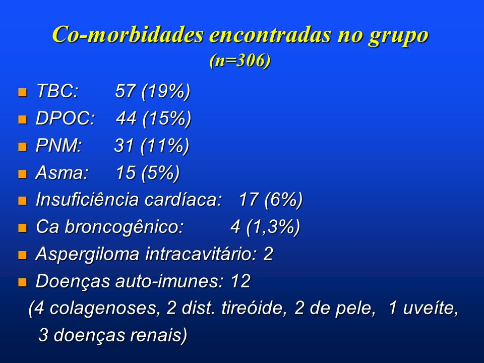 Co-morbidades encontradas no grupo (n=306)