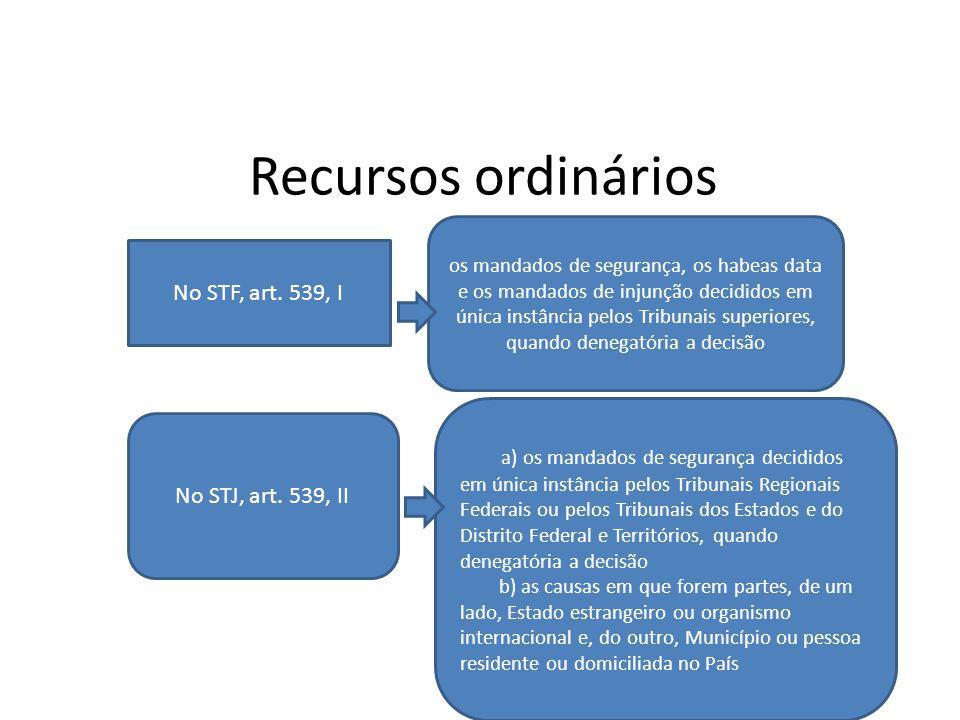 Recursos ordinários No STF, art. 539, I