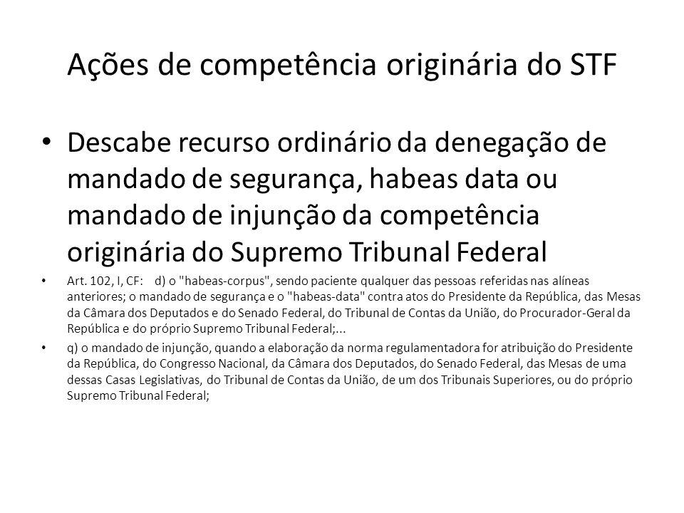 Ações de competência originária do STF