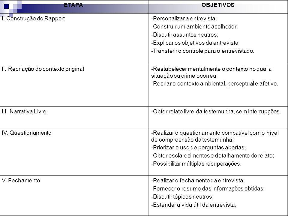 ETAPA OBJETIVOS. I. Construção do Rapport. Personalizar a entrevista; Construir um ambiente acolhedor;