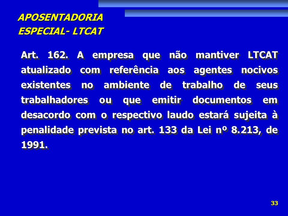 Art. 162.