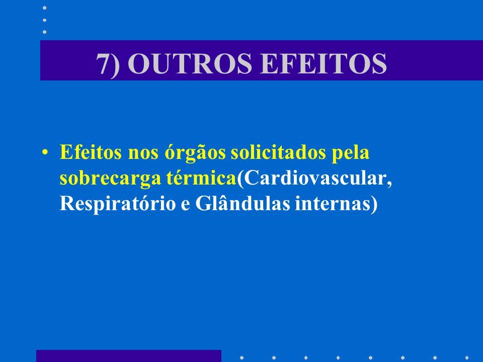 7) OUTROS EFEITOSEfeitos nos órgãos solicitados pela sobrecarga térmica(Cardiovascular, Respiratório e Glândulas internas)