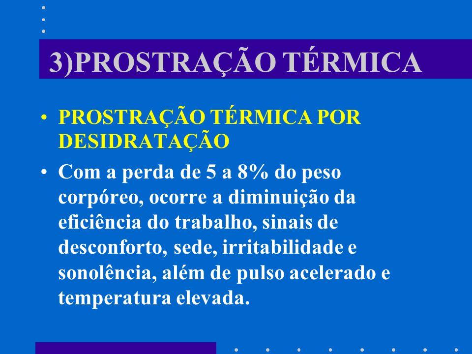3)PROSTRAÇÃO TÉRMICA PROSTRAÇÃO TÉRMICA POR DESIDRATAÇÃO