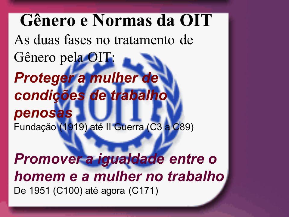 Gênero e Normas da OIT As duas fases no tratamento de Gênero pela OIT: