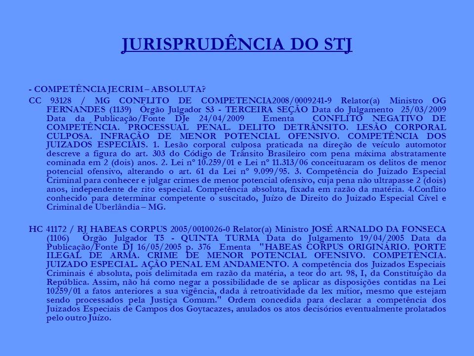 JURISPRUDÊNCIA DO STJ - COMPETÊNCIA JECRIM – ABSOLUTA